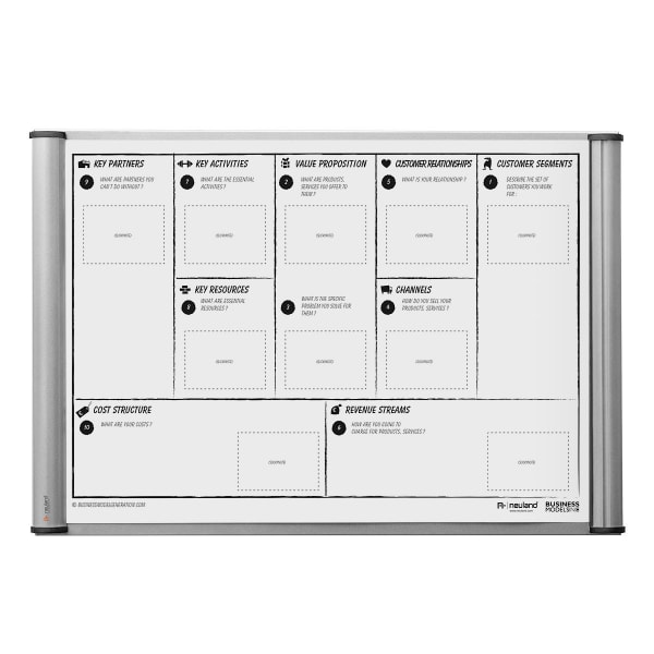 TemplatePad Business Model Canvas - Englisch
